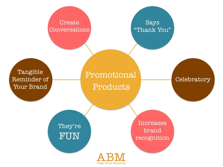 Abigail Brown Marketing - Why Promotional Products