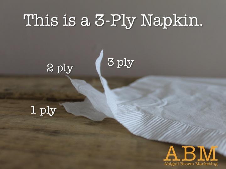 ABM_4_ThisIsA3PlyNapkin